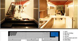 Nhà phố 2 tầng 3x10m thông thoáng với không gian thông minh - Mặt tiền & Mặt bằng